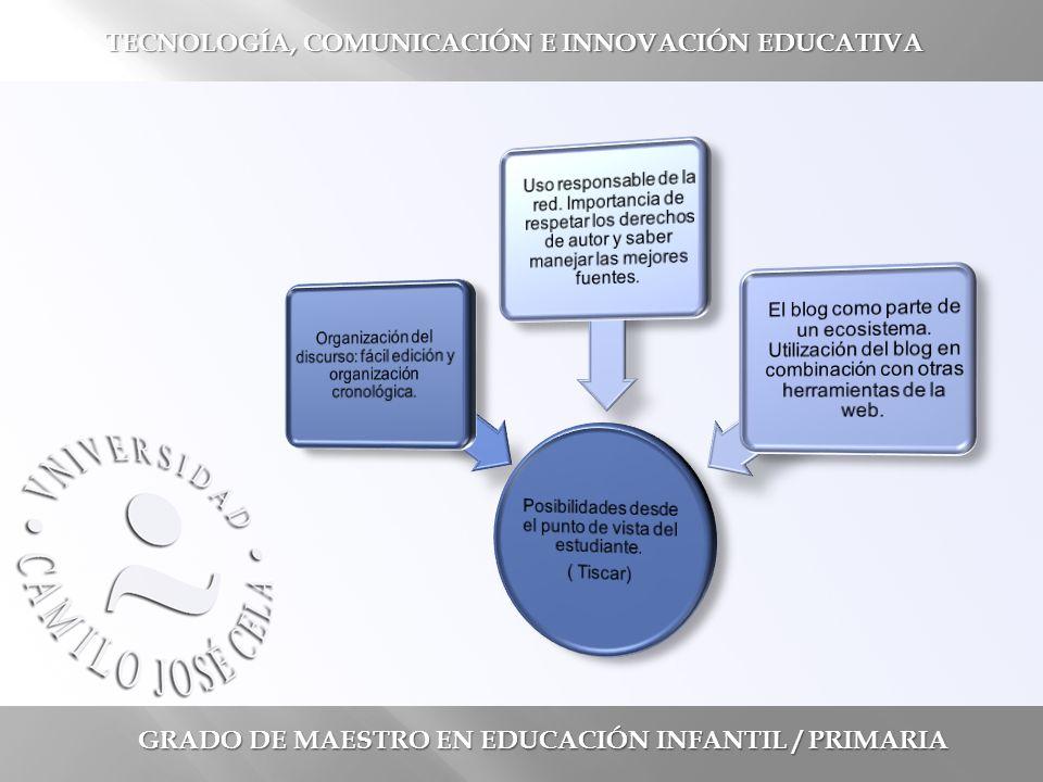 GRADO DE MAESTRO EN EDUCACIÓN INFANTIL / PRIMARIA TECNOLOGÍA, COMUNICACIÓN E INNOVACIÓN EDUCATIVA