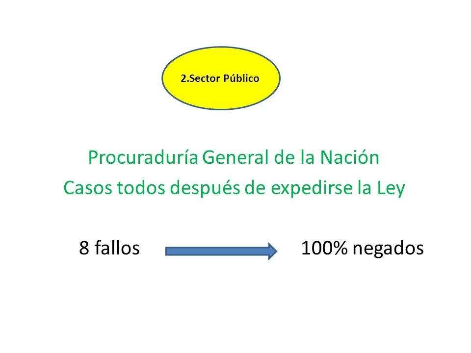 Procuraduría General de la Nación Casos todos después de expedirse la Ley 8 fallos 100% negados 2.Sector Público