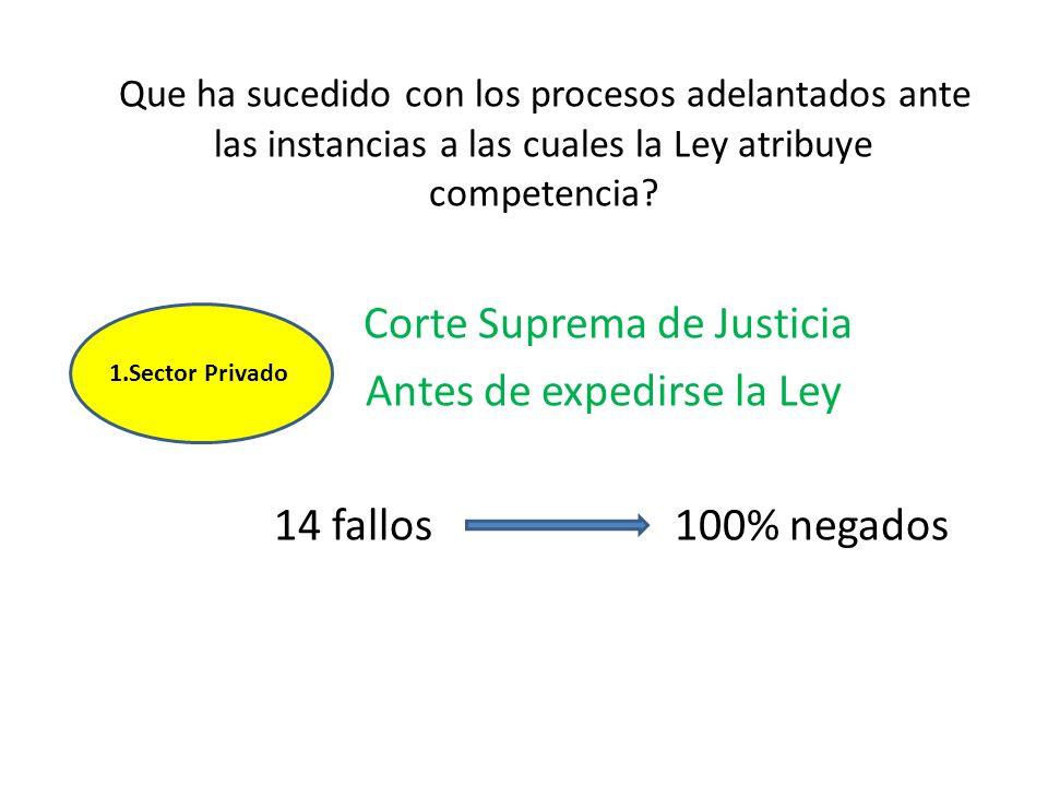 Que ha sucedido con los procesos adelantados ante las instancias a las cuales la Ley atribuye competencia.
