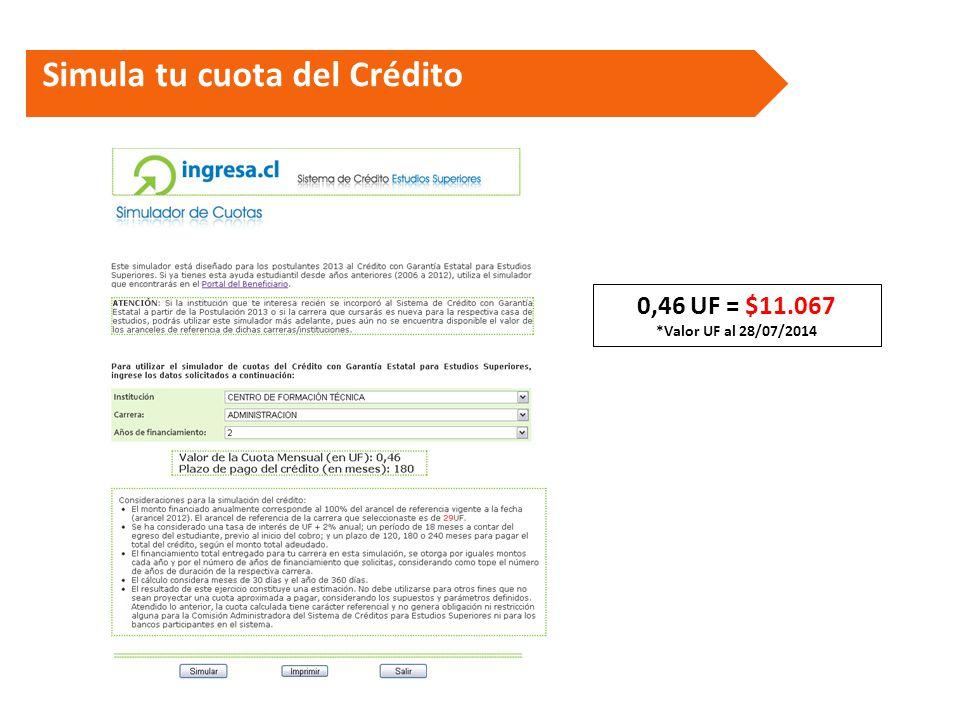 0,46 UF = $11.067 *Valor UF al 28/07/2014 Simula tu cuota del Crédito