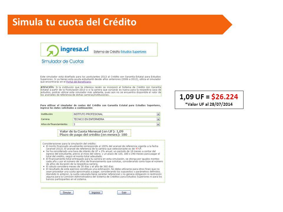 1,09 UF = $26.224 *Valor UF al 28/07/2014 Simula tu cuota del Crédito