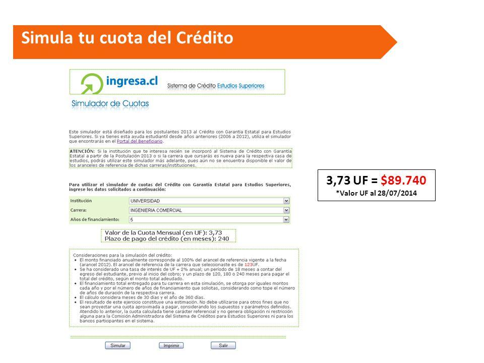 3,73 UF = $89.740 *Valor UF al 28/07/2014 Simula tu cuota del Crédito