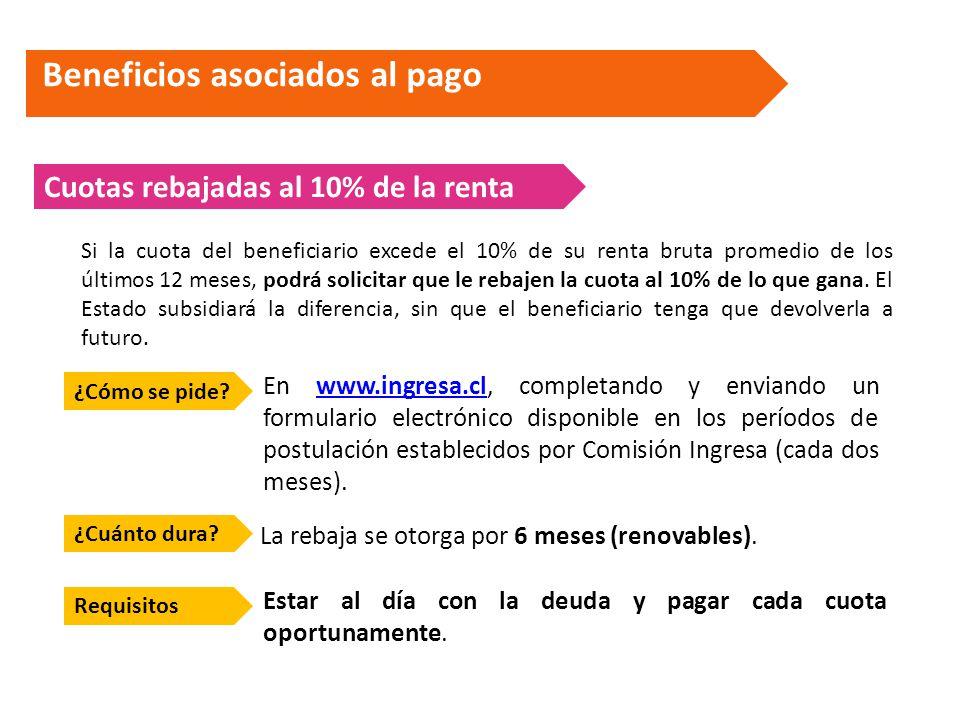 Cuotas rebajadas al 10% de la renta Si la cuota del beneficiario excede el 10% de su renta bruta promedio de los últimos 12 meses, podrá solicitar que le rebajen la cuota al 10% de lo que gana.