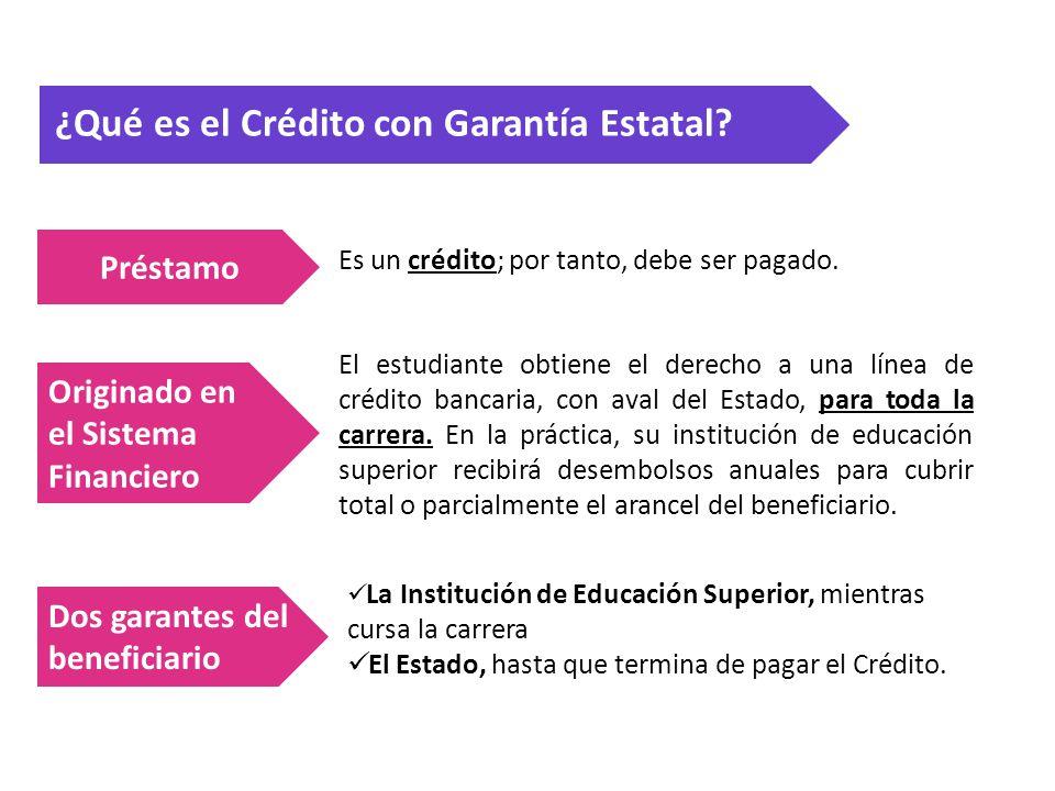 ¿Qué es el Crédito con Garantía Estatal.