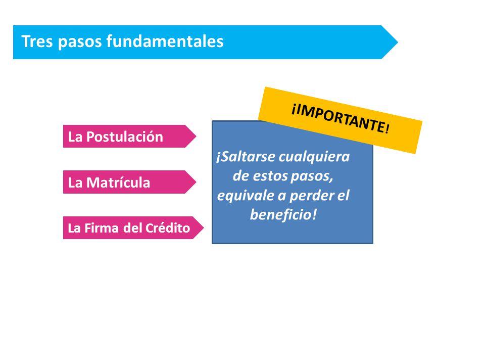 Tres pasos fundamentales La Postulación La Matrícula La Firma del Crédito ¡IMPORTANTE .