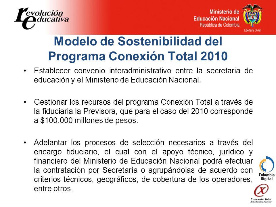 Modelo de Sostenibilidad del Programa Conexión Total 2010 Establecer convenio interadministrativo entre la secretaria de educación y el Ministerio de Educación Nacional.