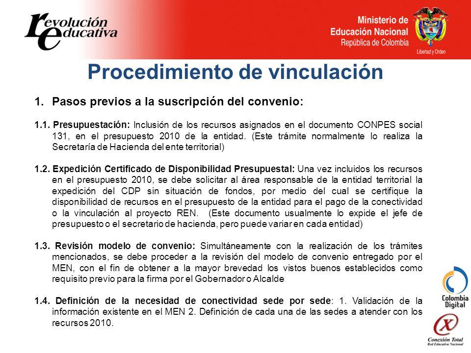 Procedimiento de vinculación 1.Pasos previos a la suscripción del convenio: 1.1.