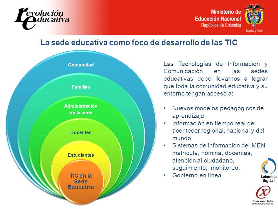 La sede educativa como foco de desarrollo de las TIC Comunidad Familias Administración de la sede Docentes Estudiantes TIC en la Sede Educativa Las Tecnologías de Información y Comunicación en las sedes educativas debe llevarnos a lograr que toda la comunidad educativa y su entorno tengan acceso a: Nuevos modelos pedagógicos de aprendizaje Información en tiempo real del acontecer regional, nacional y del mundo.