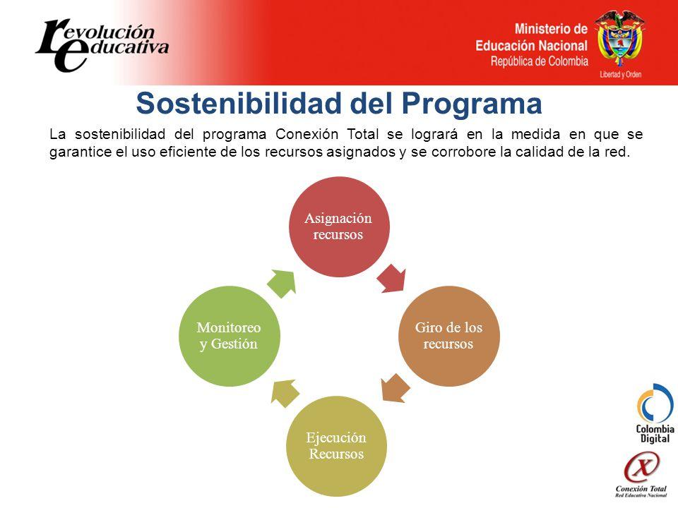 Sostenibilidad del Programa La sostenibilidad del programa Conexión Total se logrará en la medida en que se garantice el uso eficiente de los recursos asignados y se corrobore la calidad de la red.
