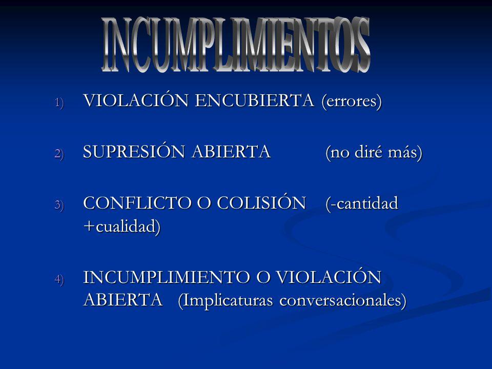 1) VIOLACIÓN ENCUBIERTA (errores) 2) SUPRESIÓN ABIERTA(no diré más) 3) CONFLICTO O COLISIÓN (-cantidad +cualidad) 4) INCUMPLIMIENTO O VIOLACIÓN ABIERTA(Implicaturas conversacionales)