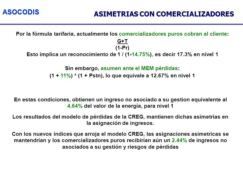 ASOCODIS ASIMETRIAS CON COMERCIALIZADORES Por la fórmula tarifaria, actualmente los comercializadores puros cobran al cliente: G+T (1-Pr) Esto implica un reconocimiento de 1 / (1-14.75%), es decir 17.3% en nivel 1 Sin embargo, asumen ante el MEM pérdidas: (1 + 11%) * (1 + Pstn), lo que equivale a 12.67% en nivel 1 En estas condiciones, obtienen un ingreso no asociado a su gestion equivalente al 4.64% del valor de la energía, para nivel 1 Los resultados del modelo de pérdidas de la CREG, mantienen dichas asimetrías en la asignación de ingresos.
