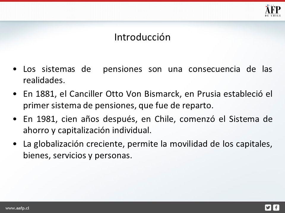 Introducción Los sistemas de pensiones son una consecuencia de las realidades.