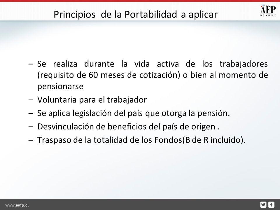 Principios de la Portabilidad a aplicar –Se realiza durante la vida activa de los trabajadores (requisito de 60 meses de cotización) o bien al momento de pensionarse –Voluntaria para el trabajador –Se aplica legislación del país que otorga la pensión.