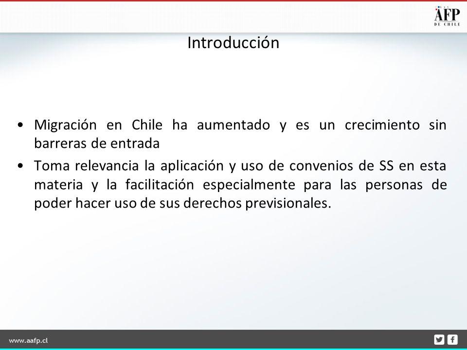 Introducción Migración en Chile ha aumentado y es un crecimiento sin barreras de entrada Toma relevancia la aplicación y uso de convenios de SS en esta materia y la facilitación especialmente para las personas de poder hacer uso de sus derechos previsionales.