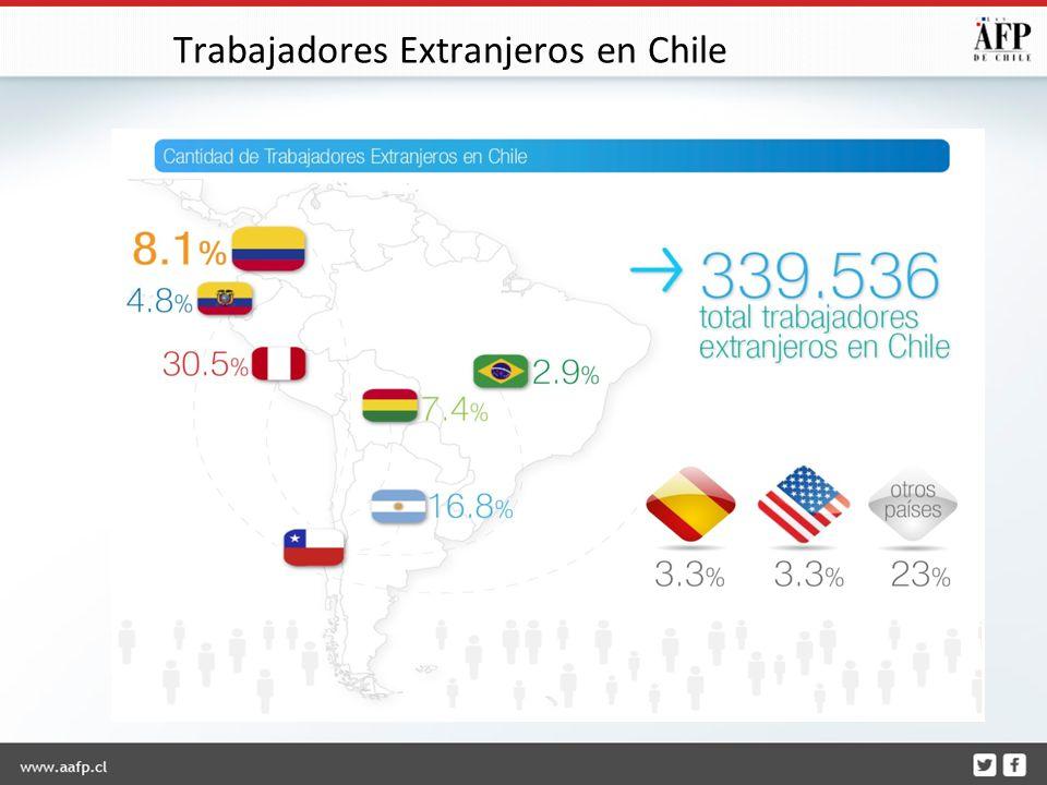 Trabajadores Extranjeros en Chile