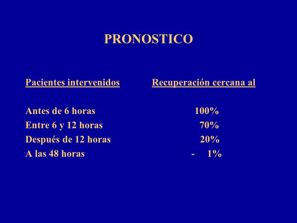 PRONOSTICO Pacientes intervenidos Recuperación cercana al Antes de 6 horas 100% Entre 6 y 12 horas 70% Después de 12 horas 20% A las 48 horas - 1%