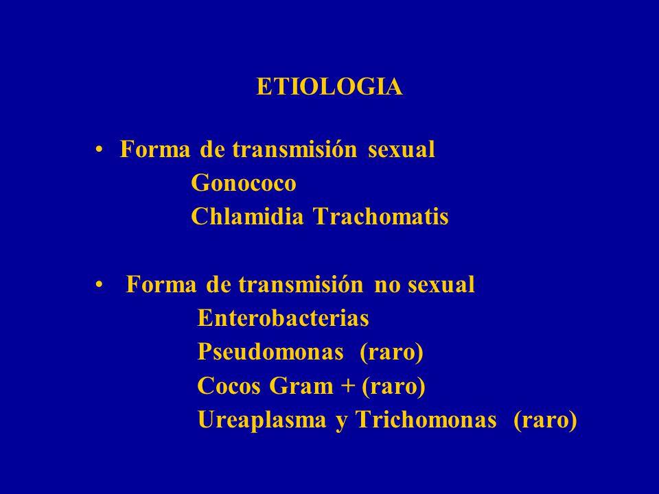 ETIOLOGIA Forma de transmisión sexual Gonococo Chlamidia Trachomatis Forma de transmisión no sexual Enterobacterias Pseudomonas (raro) Cocos Gram + (r