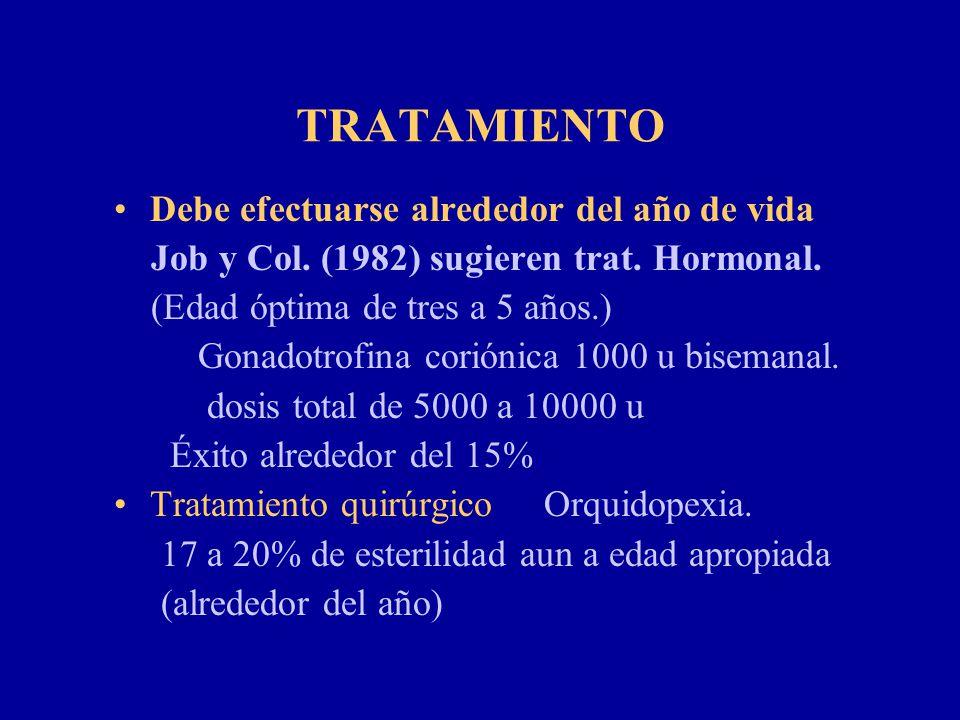 TRATAMIENTO Debe efectuarse alrededor del año de vida Job y Col. (1982) sugieren trat. Hormonal. (Edad óptima de tres a 5 años.) Gonadotrofina corióni