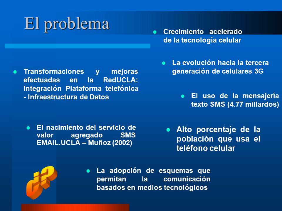 El problema El nacimiento del servicio de valor agregado SMS EMAIL.UCLA – Muñoz (2002) Crecimiento acelerado de la tecnología celular La evolución hacia la tercera generación de celulares 3G La adopción de esquemas que permitan la comunicación basados en medios tecnológicos El uso de la mensajería texto SMS (4.77 millardos) Alto porcentaje de la población que usa el teléfono celular Transformaciones y mejoras efectuadas en la RedUCLA: Integración Plataforma telefónica - Infraestructura de Datos