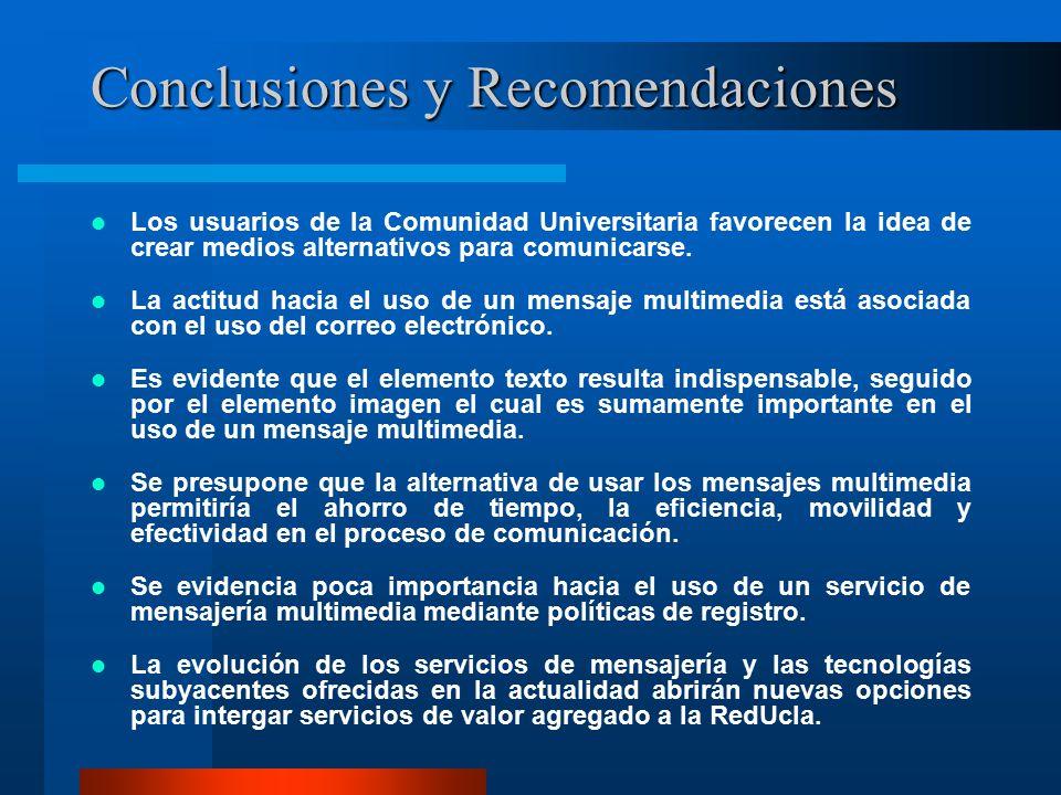Conclusiones y Recomendaciones Los usuarios de la Comunidad Universitaria favorecen la idea de crear medios alternativos para comunicarse.