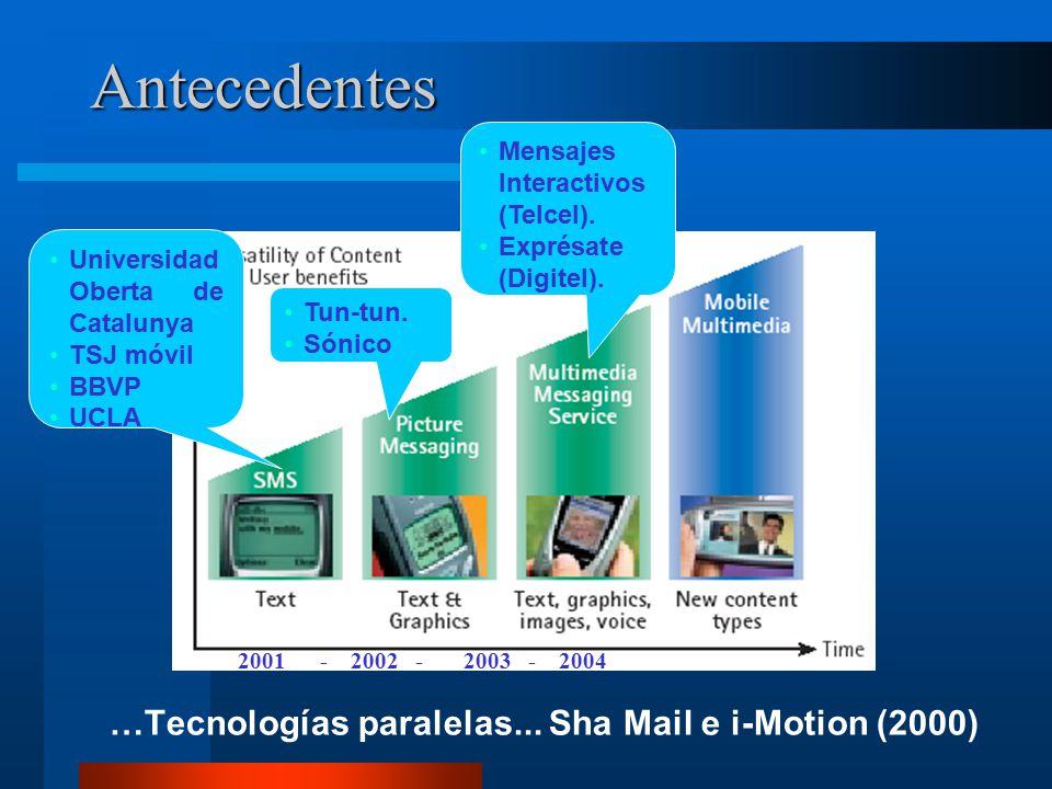 Antecedentes …Tecnologías paralelas...
