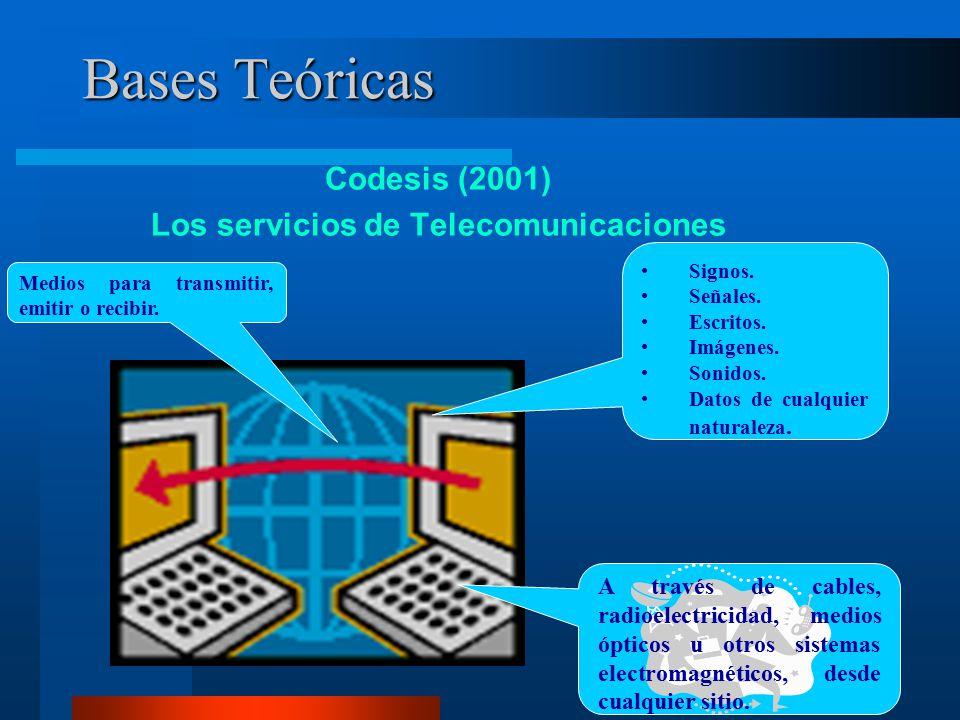 Bases Teóricas Codesis (2001) Los servicios de Telecomunicaciones Medios para transmitir, emitir o recibir.