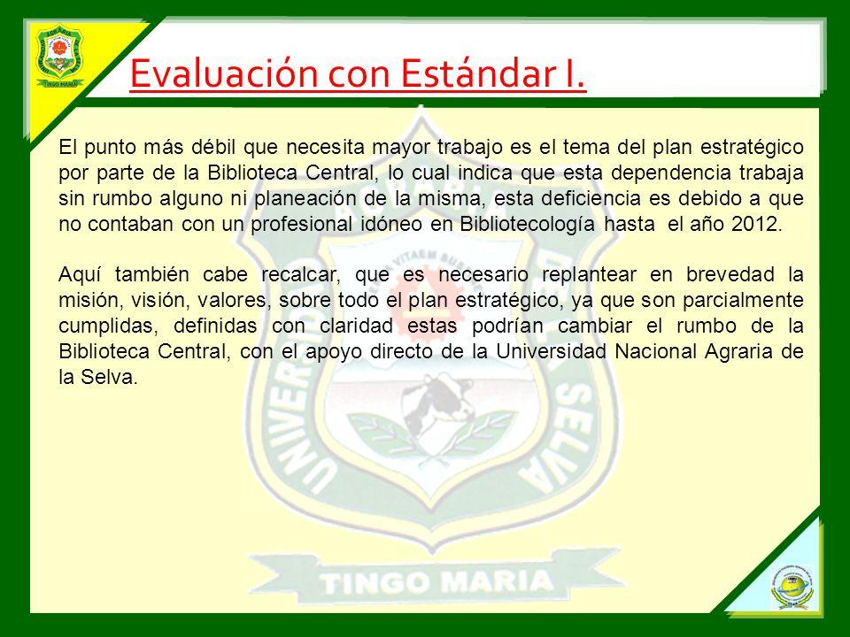 Evaluación con Estándar I.