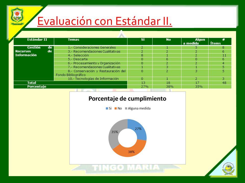 Evaluación con Estándar II.
