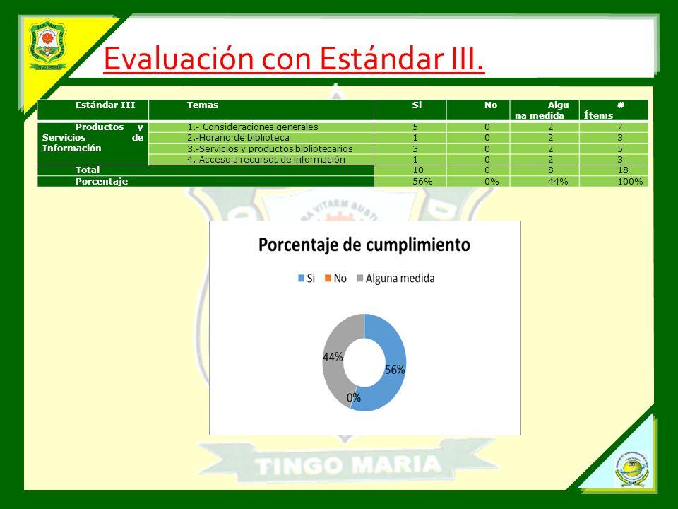 Evaluación con Estándar III.
