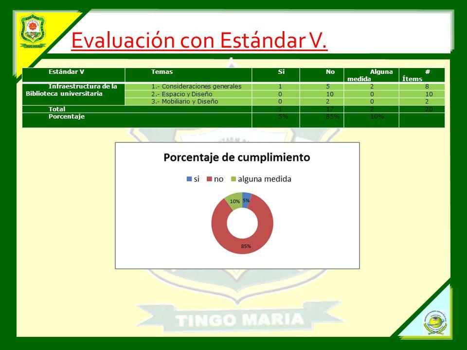 Evaluación con Estándar V.