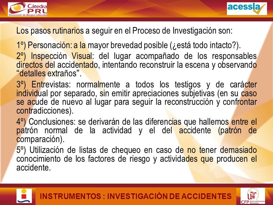 MÓDULO X - UNIDAD XX: Título de la Unidad MANUAL DE GESTIÓN DE SEGURIDAD OPERACIONAL (OACI) INSTRUMENTOS : INVESTIGACIÓN DE ACCIDENTES
