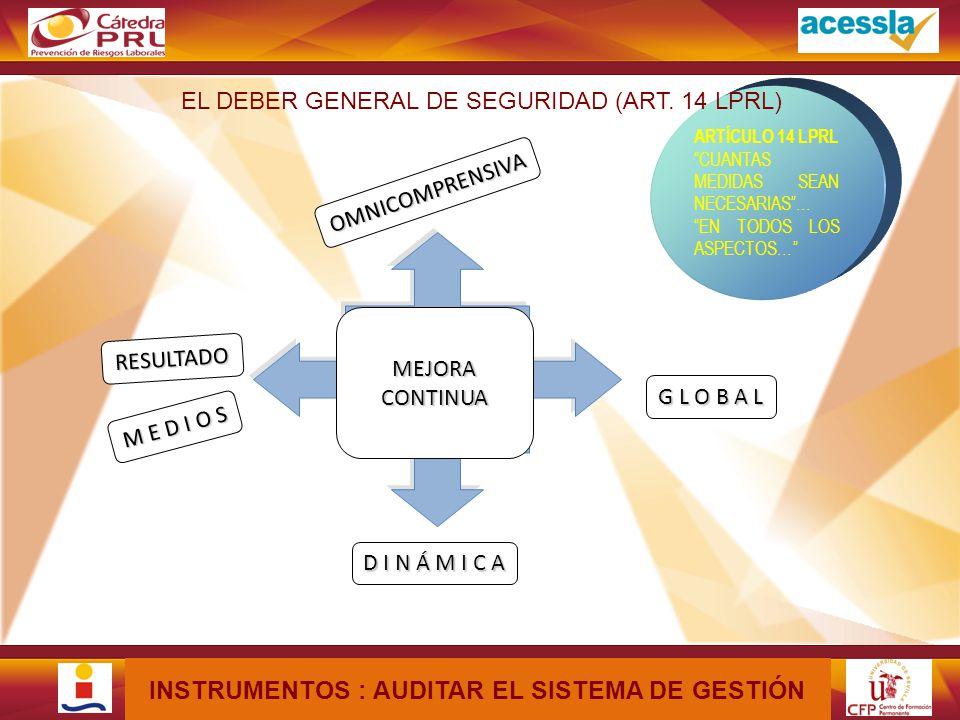 MÓDULO X - UNIDAD XX: Título de la Unidad DESARROLLO DE LA POLÍTICA POR LA DIRECCIÓN SEGÚN PRINCIPIOS Y OBJETIVOS DESARROLLO ORGANIZATIVO DESARROLLO DE TÉCNICAS DE PLANIFICACIÓN, MEDIDA Y REVISIÓN POLITICA ORGANIZACION PLANIFICACIÓN E IMPLANTACIÓN MEDICIÓN DE LAS ACTUACIONES REVISIÓN DE LAS ACTUACIONES AUDITORIA INSTRUMENTOS : AUDITAR EL SISTEMA DE GESTIÓN
