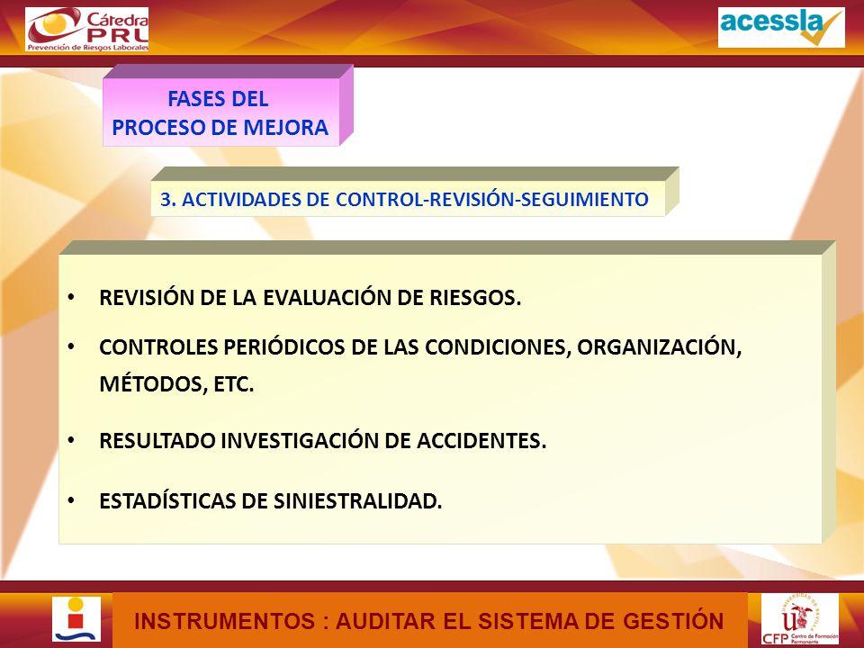 MÓDULO X - UNIDAD XX: Título de la Unidad EQUIPOS TRABAJO Y MEDIOS PROTECCION INDIVIDUAL INFORMACION, CONSULTA Y PARTICIPACION FORMACION TRABAJADORES MEDIDAS EMERGENCIA VIGILANCIA DE LA SALUD DOCUMENTACION COORDINACION ACTIVIDADES EMPRESARIALES PROTECCION TRABAJADORES ESPECIALMENTE SENSIBLES PLAN-EVALUACION- PLANIFICACIÓN (PLAN DE SSL) RIESGO GRAVE E INMINENTE DERECHO/DEBER GENERAL DE PROTECCION CAPÍTULO III.