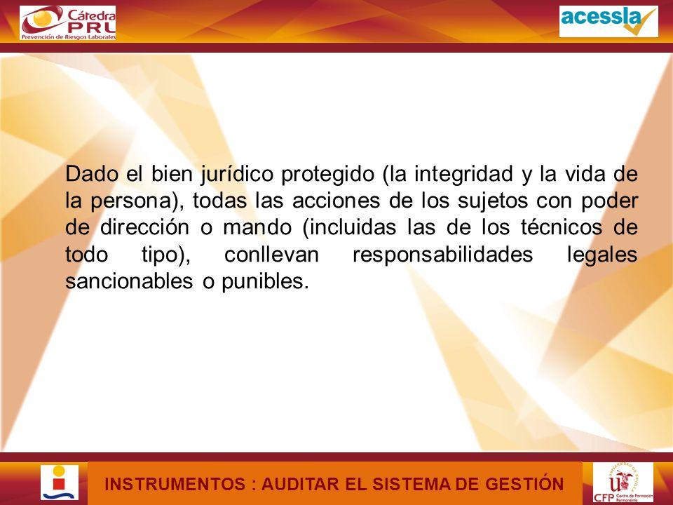 MÓDULO X - UNIDAD XX: Título de la Unidad REVISIÓN DE LA EVALUACIÓN DE RIESGOS.