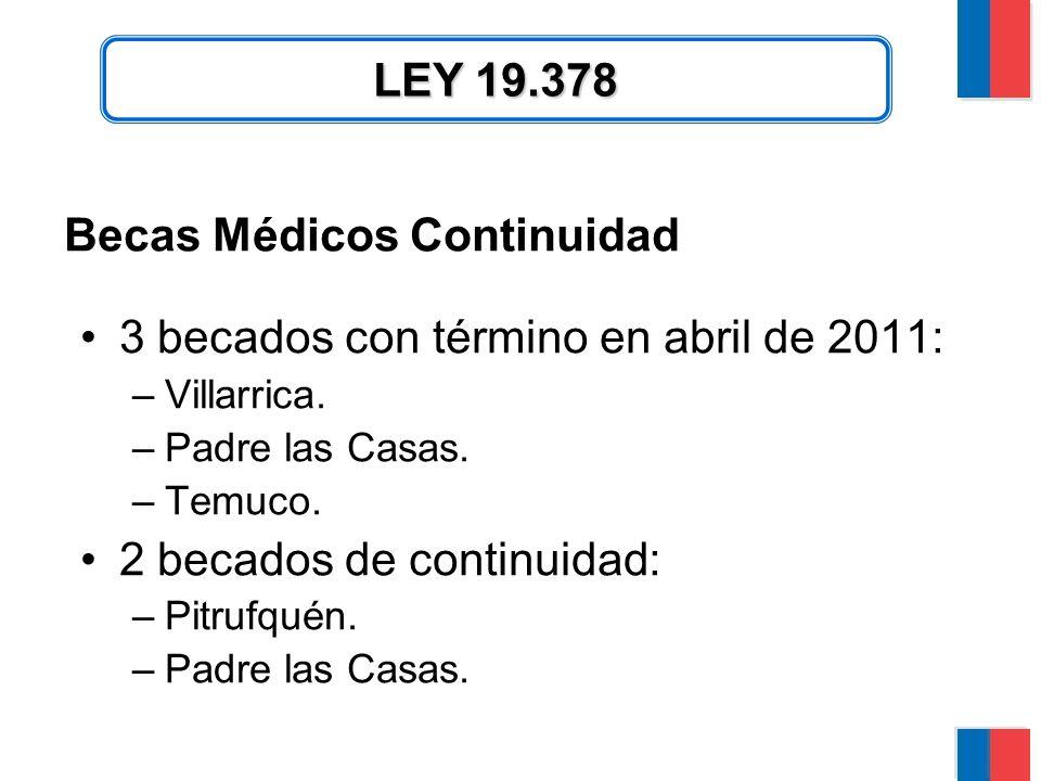 Becas Médicos Continuidad 3 becados con término en abril de 2011: –Villarrica.