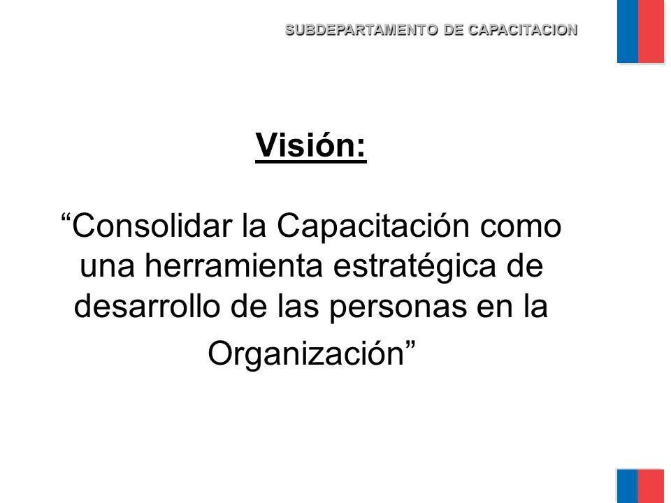 Visión: Consolidar la Capacitación como una herramienta estratégica de desarrollo de las personas en la Organización SUBDEPARTAMENTO DE CAPACITACION