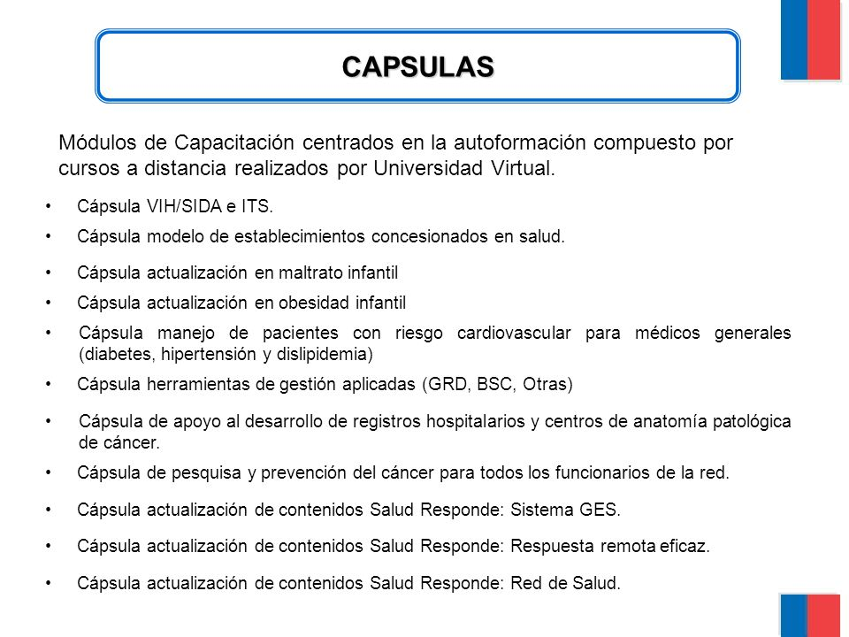 CAPSULAS Cápsula VIH/SIDA e ITS. Cápsula modelo de establecimientos concesionados en salud.