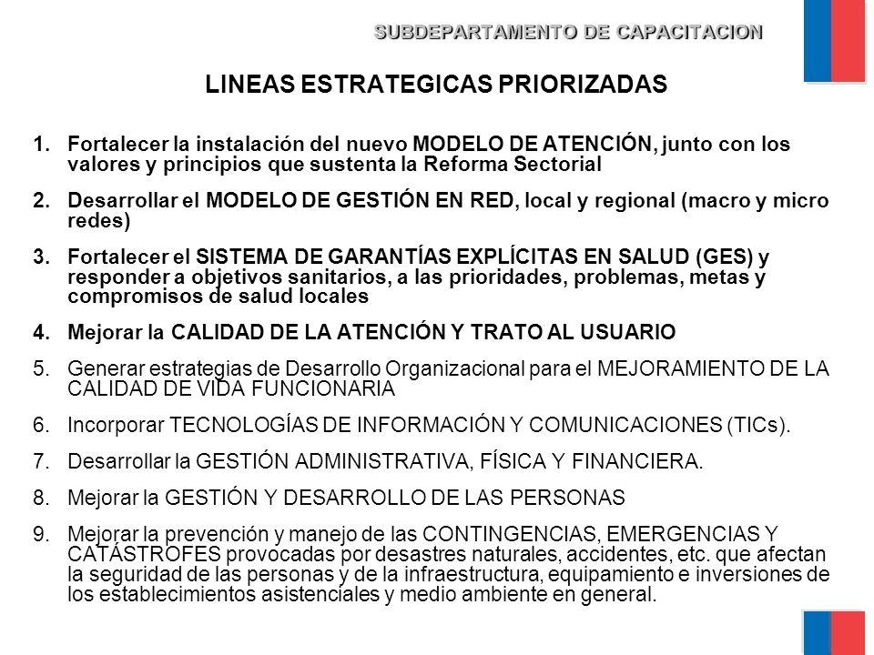 LINEAS ESTRATEGICAS PRIORIZADAS 1.Fortalecer la instalación del nuevo MODELO DE ATENCIÓN, junto con los valores y principios que sustenta la Reforma Sectorial 2.Desarrollar el MODELO DE GESTIÓN EN RED, local y regional (macro y micro redes) 3.Fortalecer el SISTEMA DE GARANTÍAS EXPLÍCITAS EN SALUD (GES) y responder a objetivos sanitarios, a las prioridades, problemas, metas y compromisos de salud locales 4.Mejorar la CALIDAD DE LA ATENCIÓN Y TRATO AL USUARIO 5.Generar estrategias de Desarrollo Organizacional para el MEJORAMIENTO DE LA CALIDAD DE VIDA FUNCIONARIA 6.Incorporar TECNOLOGÍAS DE INFORMACIÓN Y COMUNICACIONES (TICs).