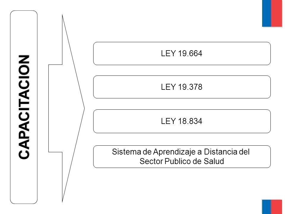 CAPACITACION LEY 19.664 LEY 19.378 LEY 18.834 Sistema de Aprendizaje a Distancia del Sector Publico de Salud