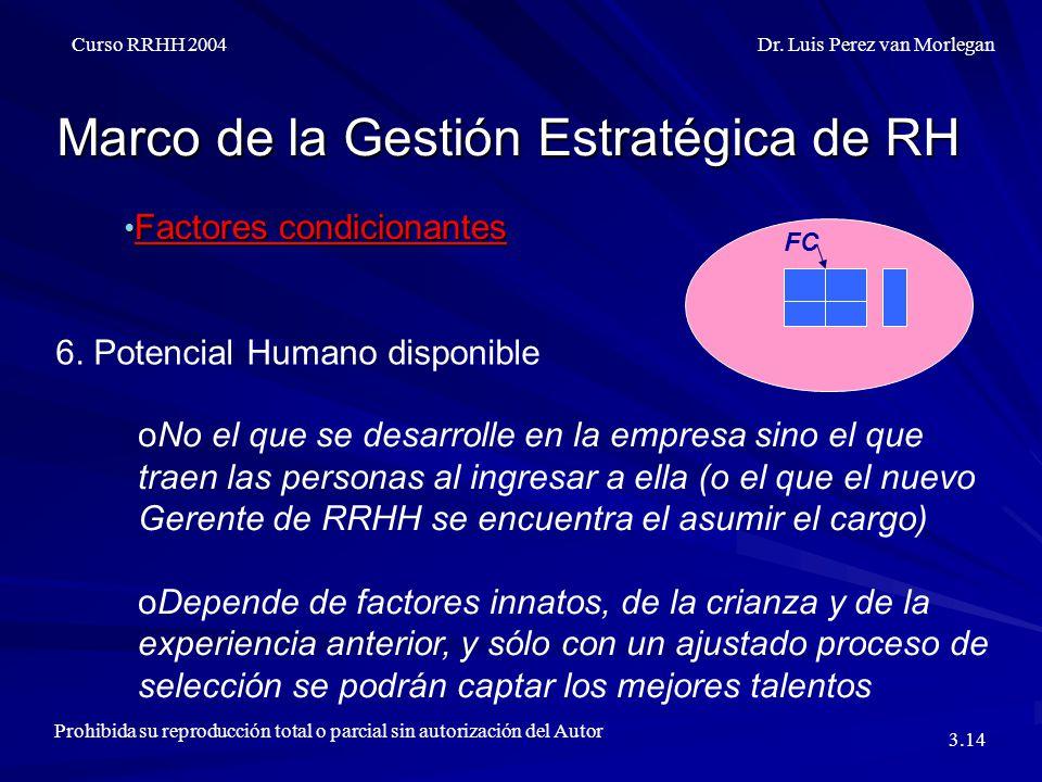 Marco de la Gestión Estratégica de RH Factores condicionantes Factores condicionantes Curso RRHH 2004Dr.