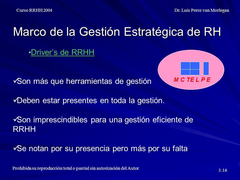 Marco de la Gestión Estratégica de RH Driver's de RRHH Driver's de RRHH Curso RRHH 2004Dr.