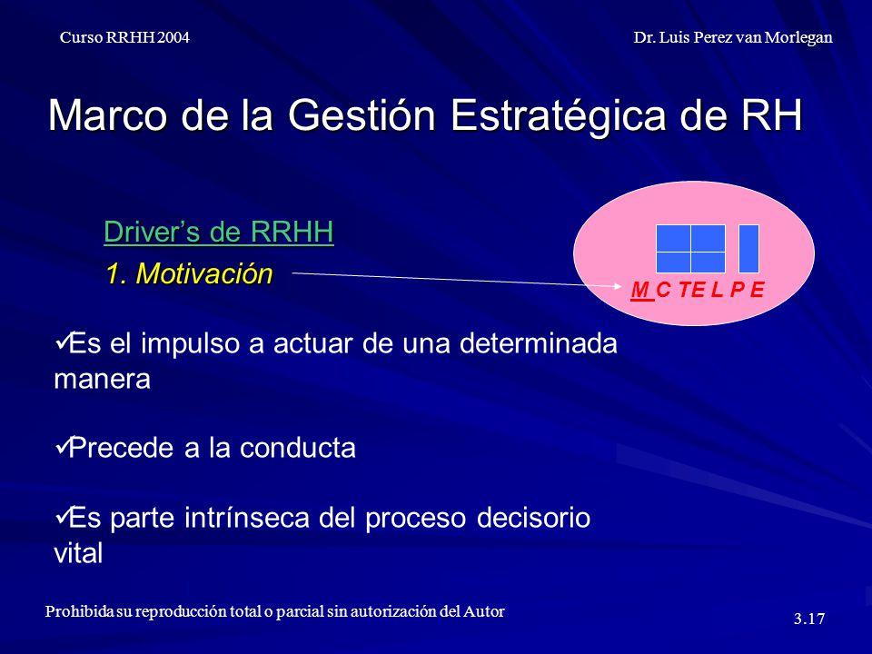 Marco de la Gestión Estratégica de RH Driver's de RRHH 1.