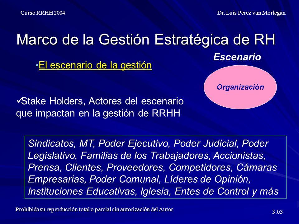 Marco de la Gestión Estratégica de RH El escenario de la gestión El escenario de la gestión Curso RRHH 2004Dr.