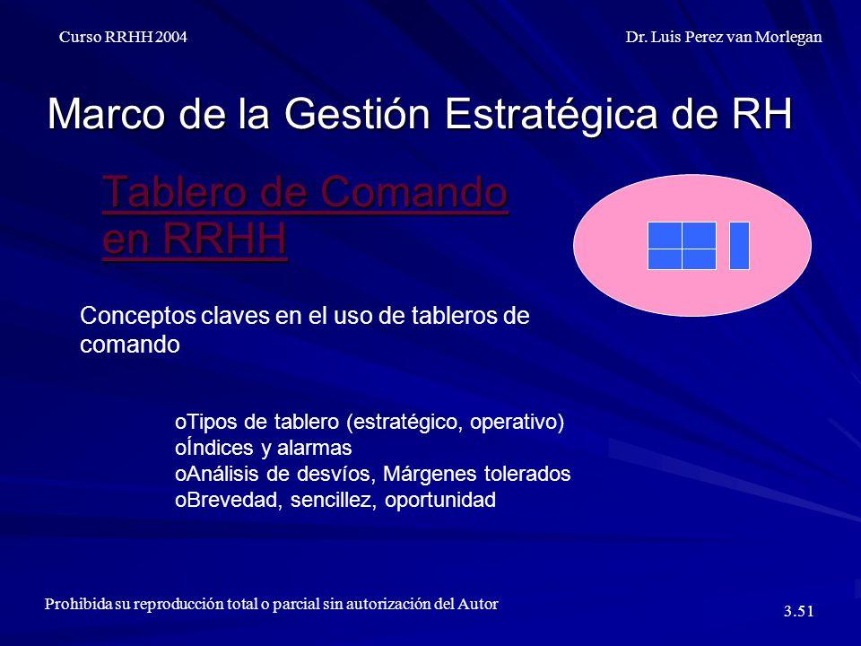 Marco de la Gestión Estratégica de RH Tablero de Comando en RRHH Curso RRHH 2004Dr.