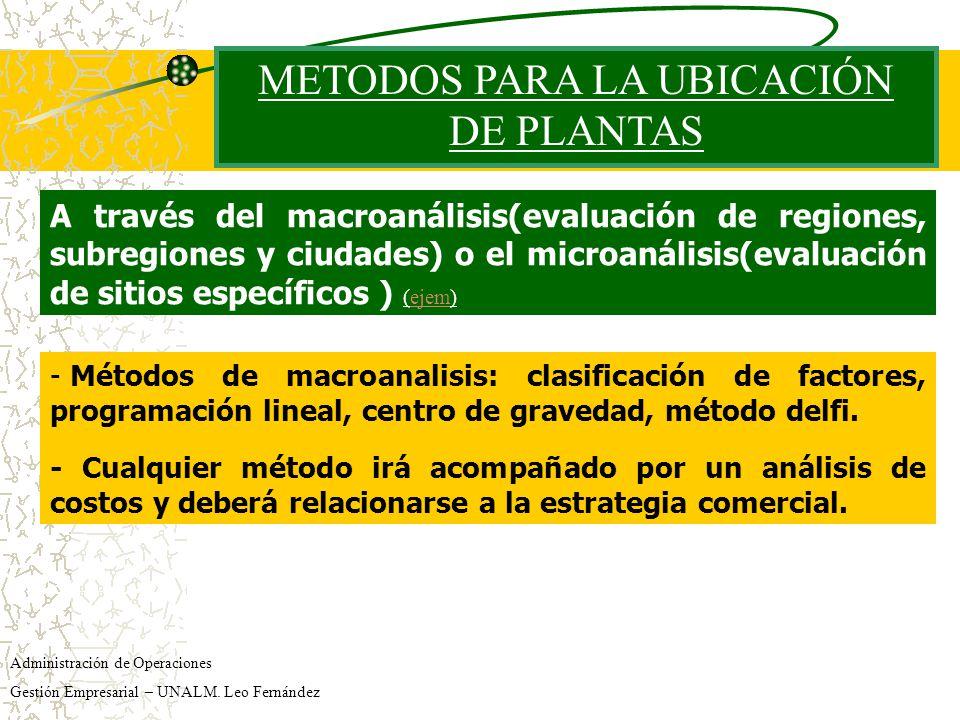 factor localizar planta: