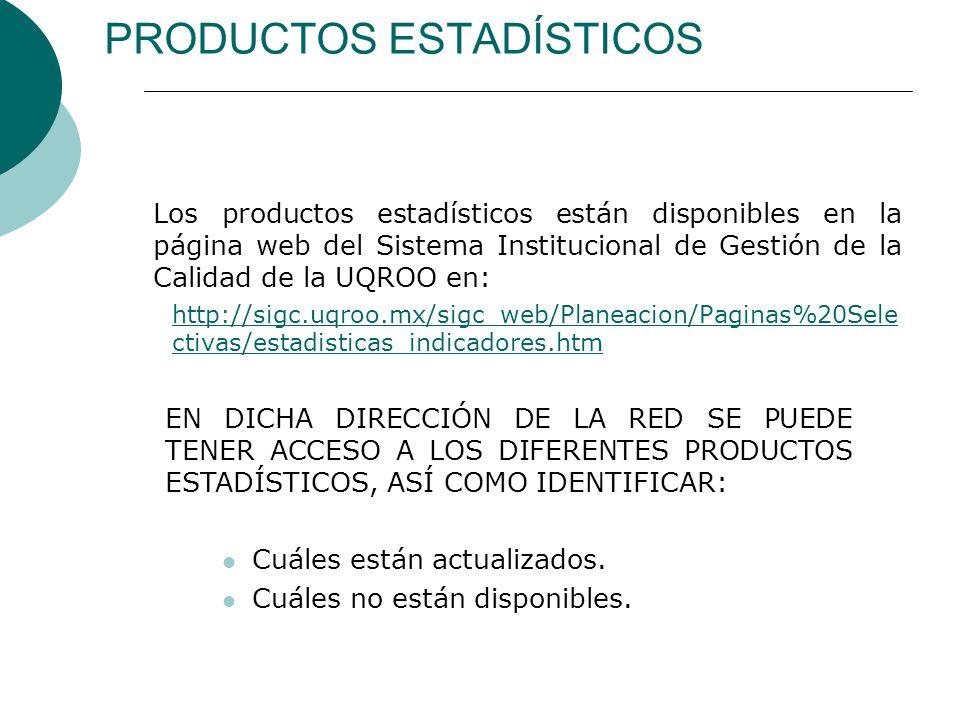 Los productos estadísticos están disponibles en la página web del Sistema Institucional de Gestión de la Calidad de la UQROO en: http://sigc.uqroo.mx/sigc_web/Planeacion/Paginas%20Sele ctivas/estadisticas_indicadores.htm EN DICHA DIRECCIÓN DE LA RED SE PUEDE TENER ACCESO A LOS DIFERENTES PRODUCTOS ESTADÍSTICOS, ASÍ COMO IDENTIFICAR: Cuáles están actualizados.