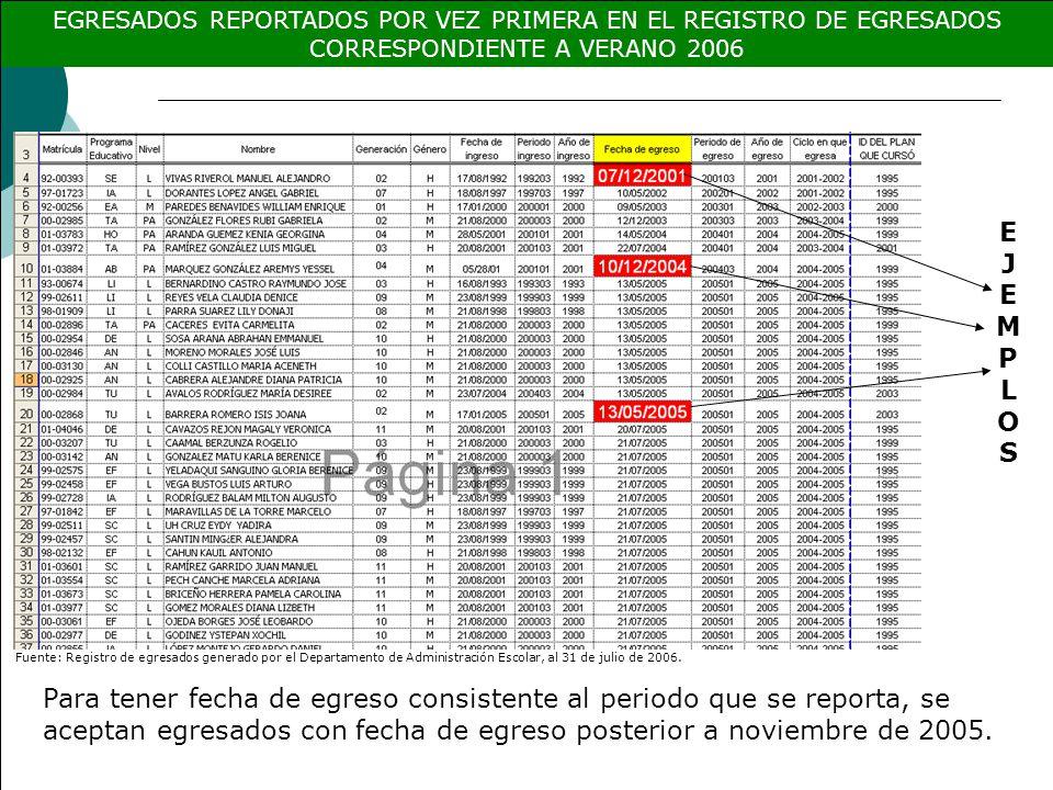 EGRESADOS REPORTADOS POR VEZ PRIMERA EN EL REGISTRO DE EGRESADOS CORRESPONDIENTE A VERANO 2006 Fuente: Registro de egresados generado por el Departamento de Administración Escolar, al 31 de julio de 2006.