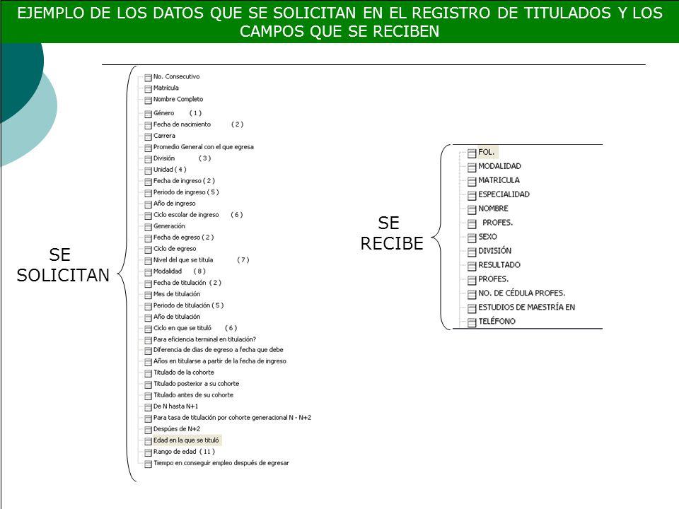 EJEMPLO DE LOS DATOS QUE SE SOLICITAN EN EL REGISTRO DE TITULADOS Y LOS CAMPOS QUE SE RECIBEN SE SOLICITAN SE RECIBE
