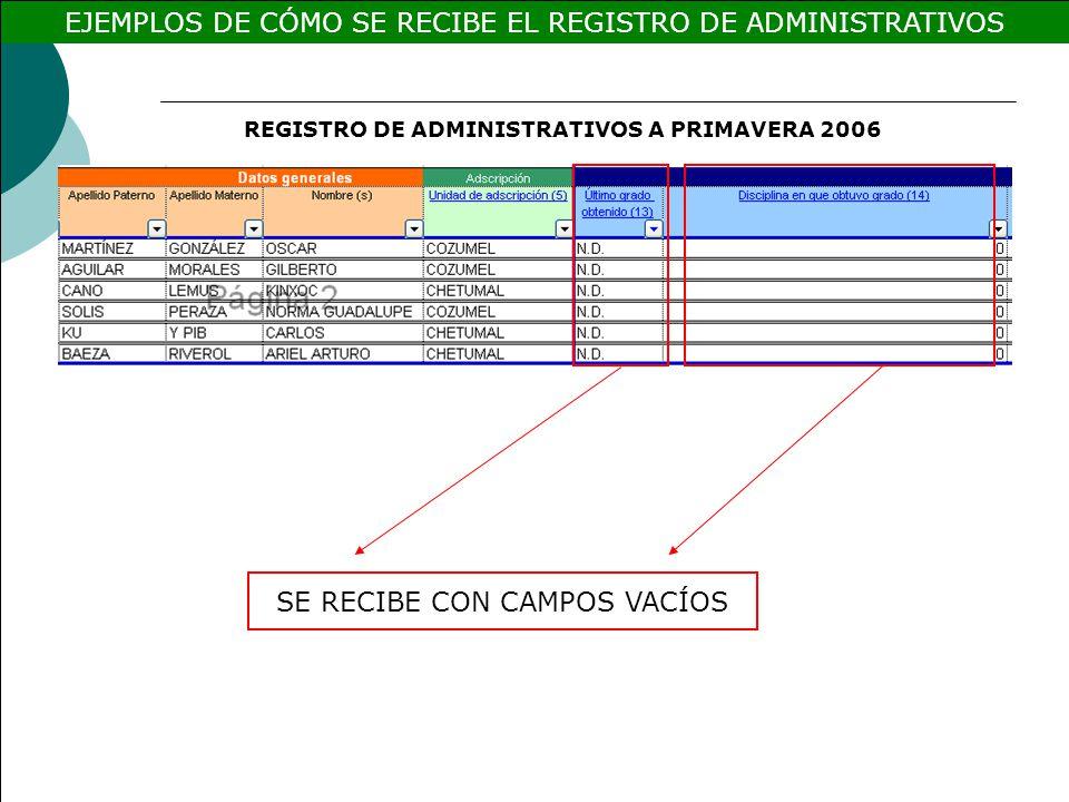 EJEMPLOS DE CÓMO SE RECIBE EL REGISTRO DE ADMINISTRATIVOS SE RECIBE CON CAMPOS VACÍOS REGISTRO DE ADMINISTRATIVOS A PRIMAVERA 2006