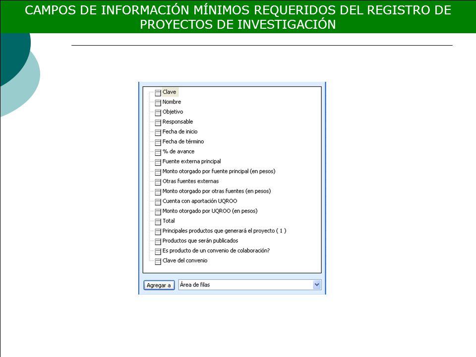 CAMPOS DE INFORMACIÓN MÍNIMOS REQUERIDOS DEL REGISTRO DE PROYECTOS DE INVESTIGACIÓN